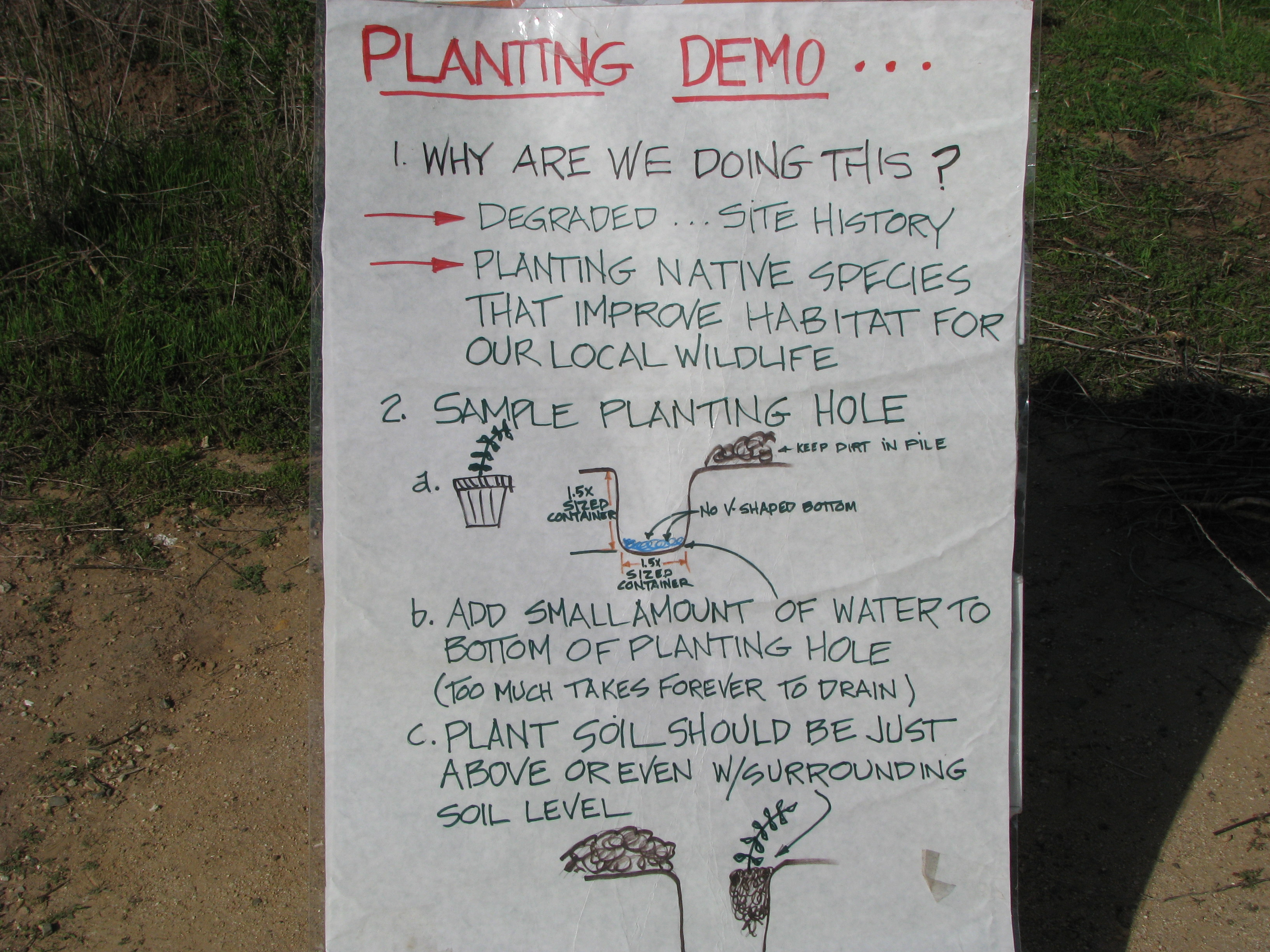 Instructions on Planting